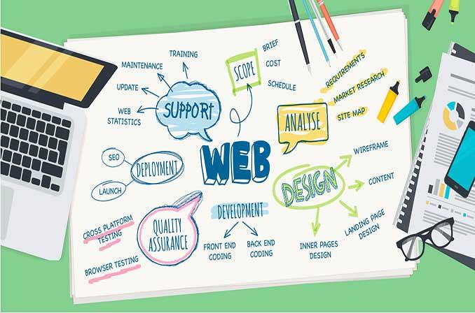 طراحی وب سایت و برخی ازاصولی که باید رعایت کنیم