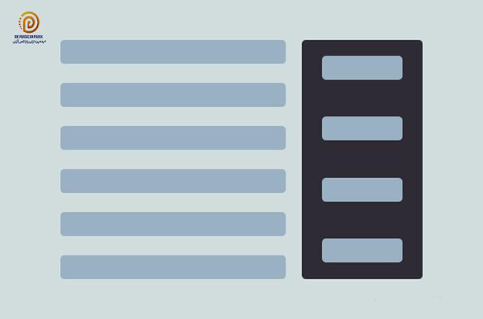 انتقال پیام از طریق سلسله مراتب بصری در طراحی سایت