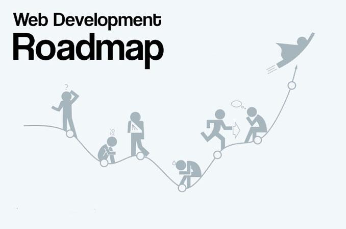 Roadmap پنج مرحلهای برای تبدیل شدن به یک وب دولوپر حرفهای
