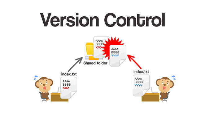 Version Control (ورژن کنترل) چیست و Git چگونه کار میکند؟