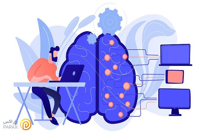 شبکه عصبی مصنوعی؛ معرفی و چگونگی پیدایش شبکههای پیچیدهی عصبی